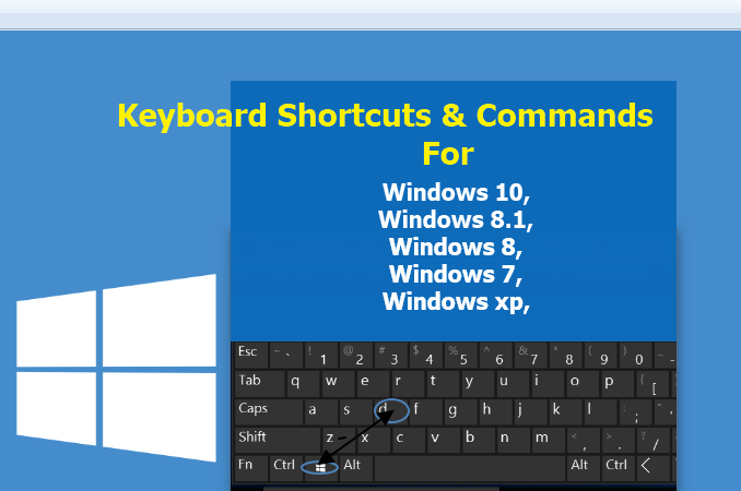 keyboard Shortcuts & Commands for windows 10_8.1_8_7_Xp.
